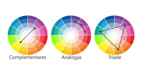 circulo de cores
